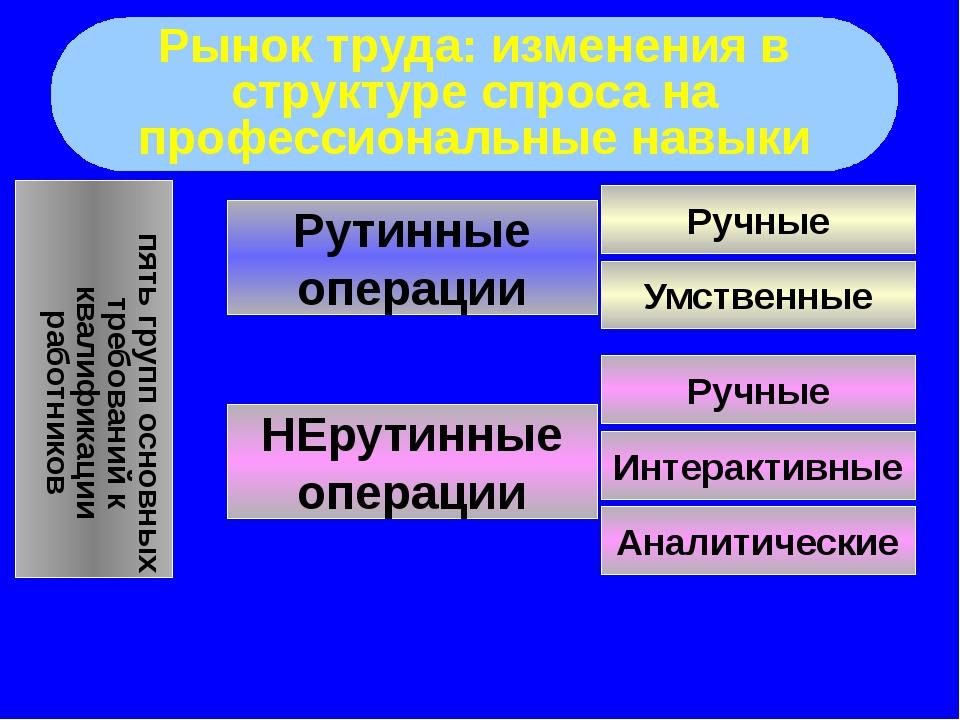 """Оценка качества начального образования. """"Индивидуализация"""" обучения: особенн..."""