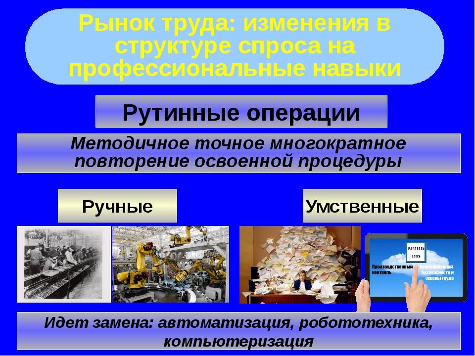 Рынок труда: изменения в структуре спроса на профессиональные навыки Рутинны...