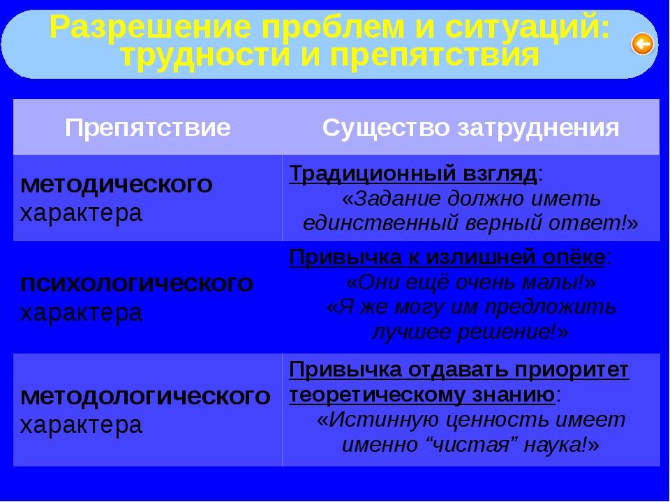 Оценка качества начального образования Достижение предметных результатов: Ру...