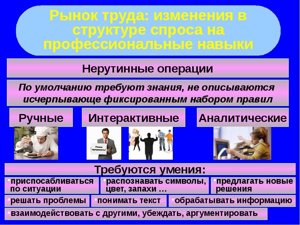 Рынок труда: изменения в структуре спроса на профессиональные навыки Нерутин...