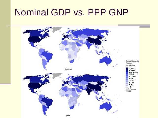 Nominal GDP vs. PPP GNP