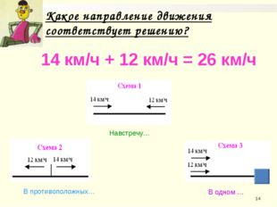 Какое направление движения соответствует решению? 14 км/ч + 12 км/ч = 26 км/ч