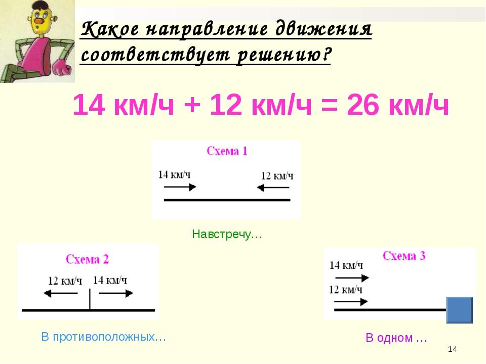 Какое направление движения соответствует решению? 14 км/ч + 12 км/ч = 26 км/ч...