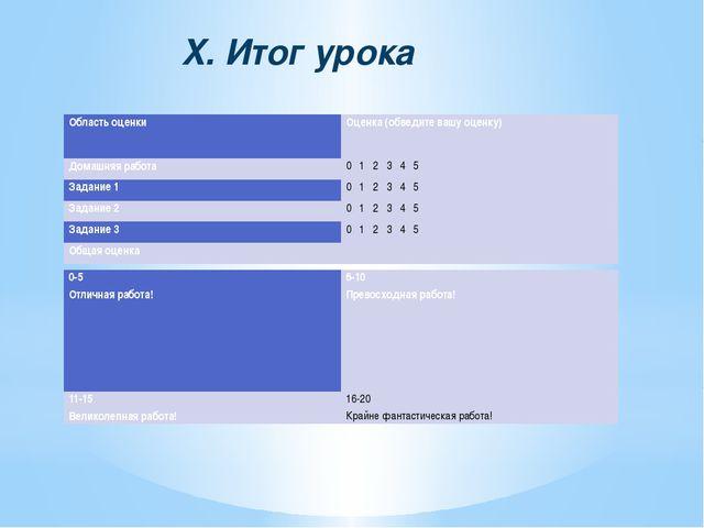 X. Итог урока Область оценки Оценка (обведите вашу оценку) Домашняя работа 0...