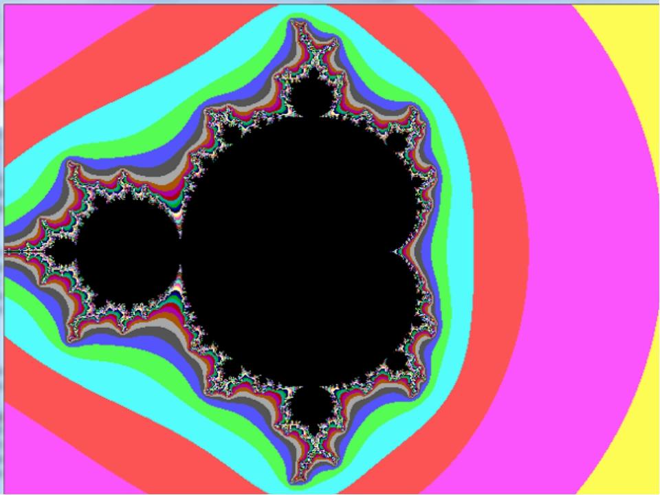 Отдельные проекции Множества Мандельброта