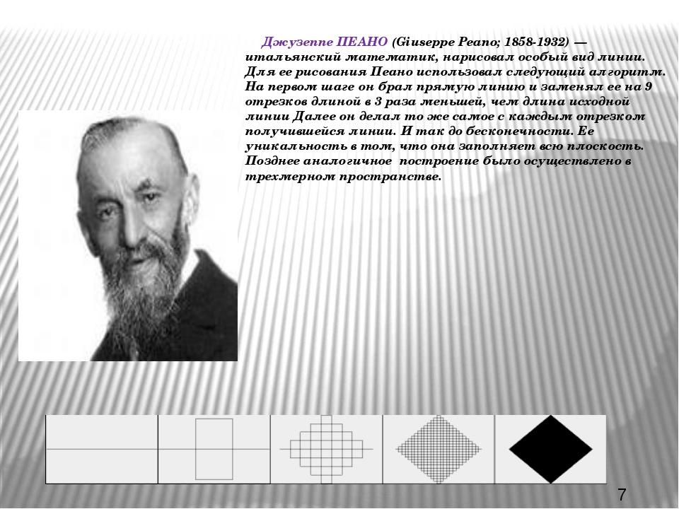 Кривая Пеано и пыль Кантора выходили за рамки обычных геометрических объекто...