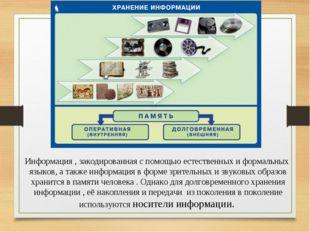 Информация , закодированная с помощью естественных и формальных языков, а так