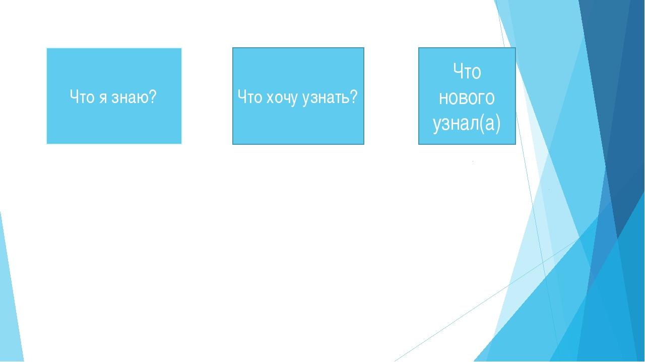 Что я знаю? Что хочу узнать? Что нового узнал(а)