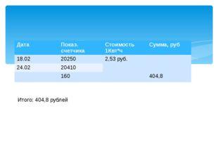 Итого: 404,8 рублей Дата Показ. счетчика Стоимость1Квт*ч Сумма,руб 18.02 202