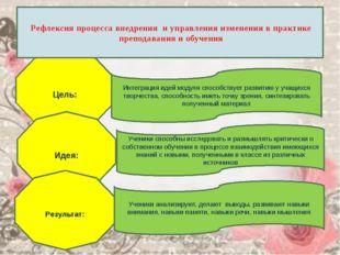 Цель: Интеграция идей модуля способствует развитию у учащихся творчества, сп