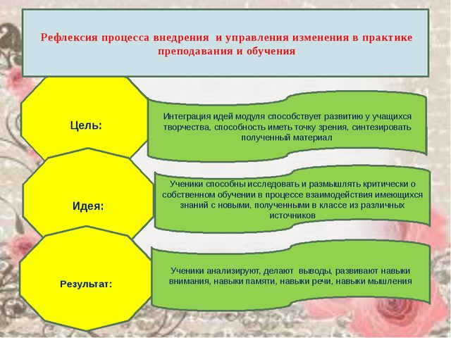 Цель: Интеграция идей модуля способствует развитию у учащихся творчества, сп...
