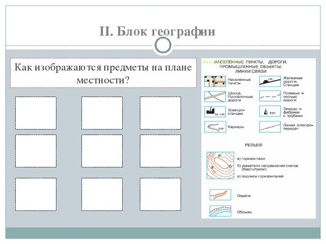 II. Блок географии Как изображаются предметы на плане местности?