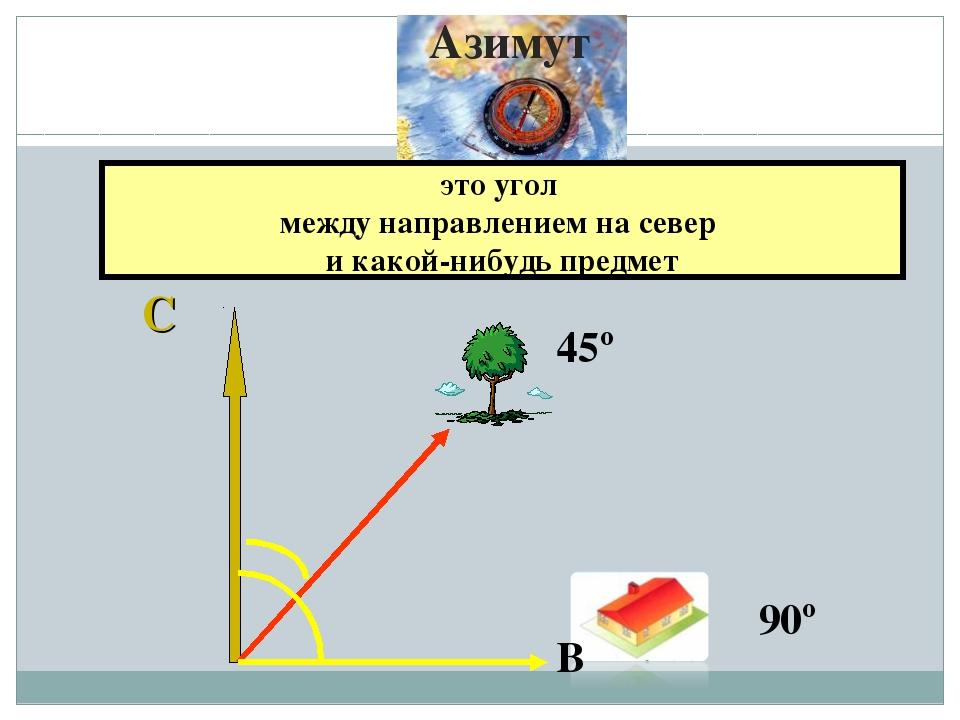 Азимут это угол между направлением на север и какой-нибудь предмет 45º С 90º В