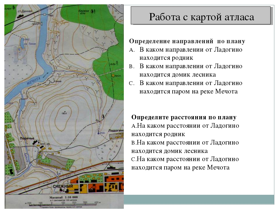 Работа с картой атласа Определение направлений по плану В каком направлении...