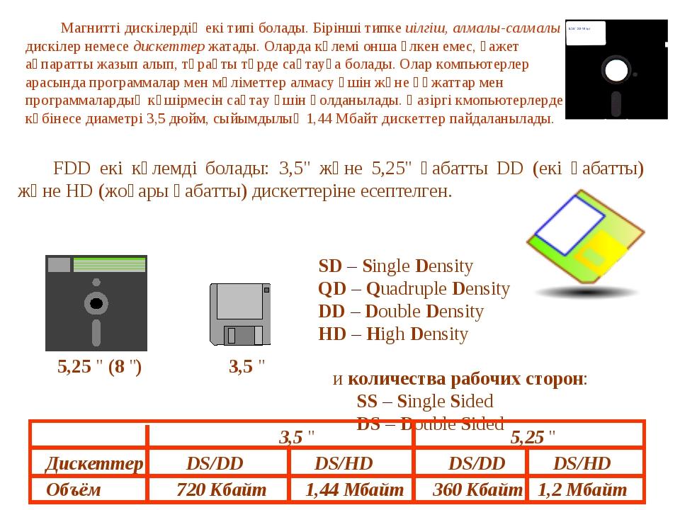 Магнитті дискілердің екі типі болады. Бірінші типке иілгіш, алмалы-салмалы д...