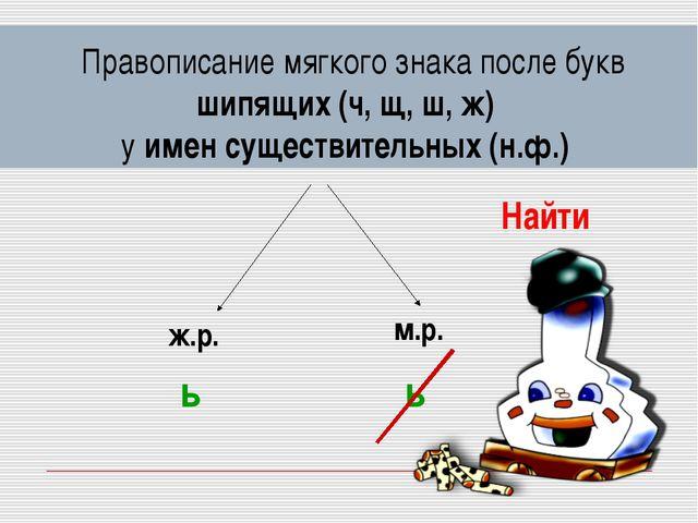 Правописание мягкого знака после букв шипящих (ч, щ, ш, ж) у имен существите...