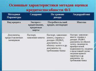 Основные характеристики методов оценки кредитоспособности ФЛ Методики Парамет