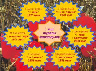 """Әнші туралы зерттеулер Қ.Шәкәрімов """"Әміре"""" 1973 жыл Қ.Жармағамбетов """"Әнші аза"""