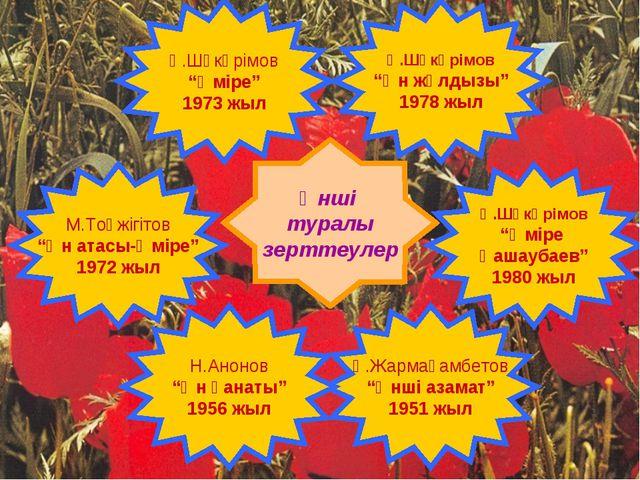 """Әнші туралы зерттеулер Қ.Шәкәрімов """"Әміре"""" 1973 жыл Қ.Жармағамбетов """"Әнші аза..."""