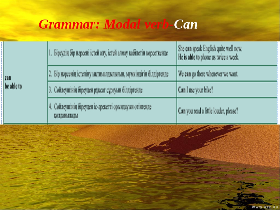 Grammar: Modal verb-Can