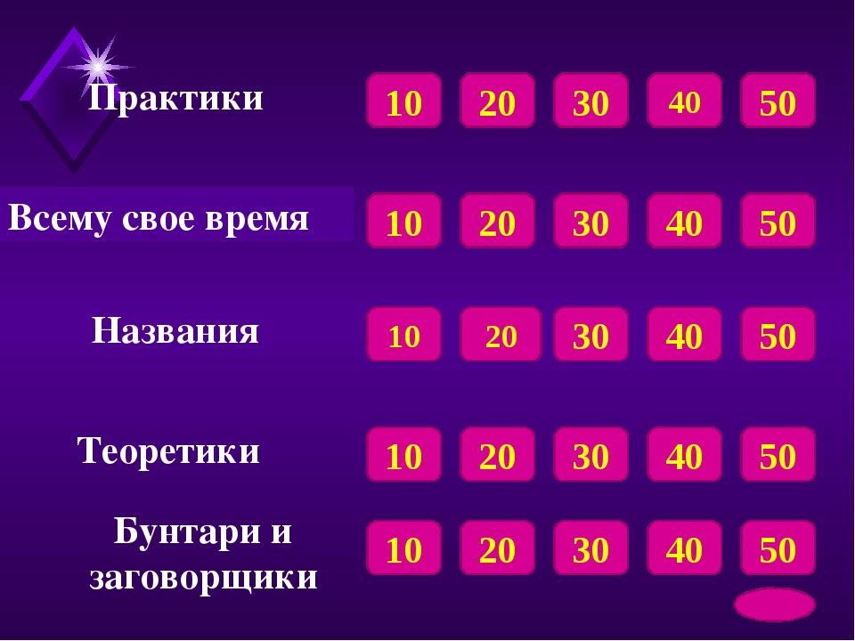 Практики 10 20 30 40 50 40 50 30 30 20 10 20 10 50 20 40 50 40 30 Всему свое...
