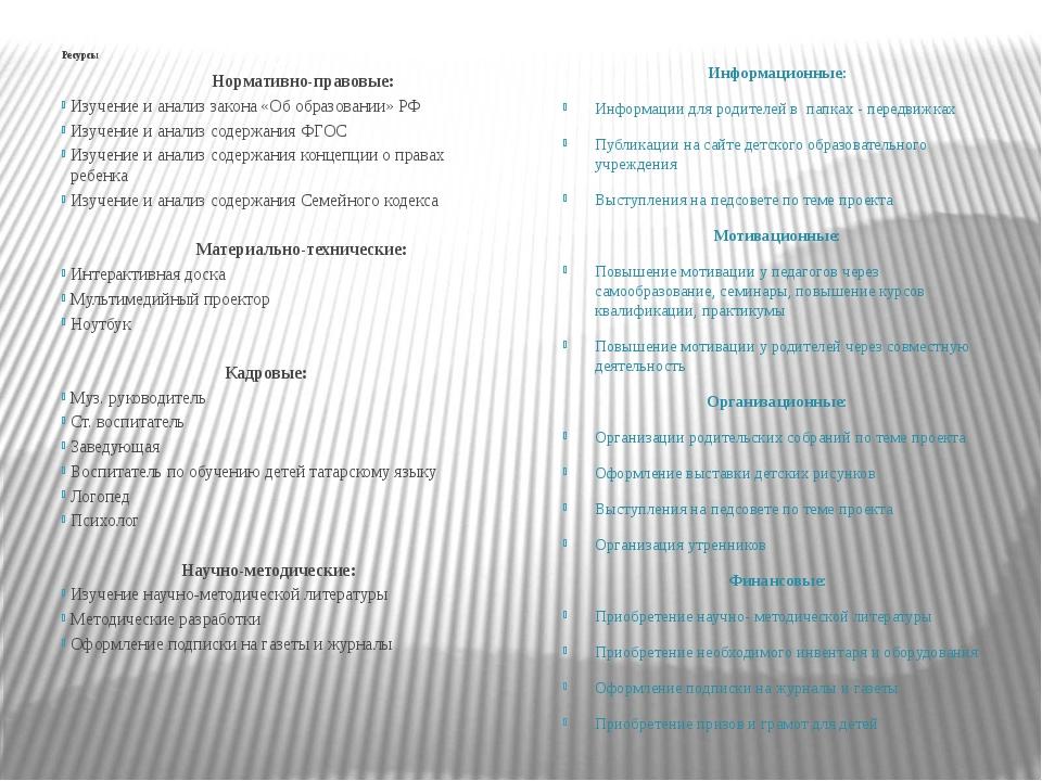 Ресурсы Нормативно-правовые: Изучение и анализ закона «Об образовании» РФ Из...