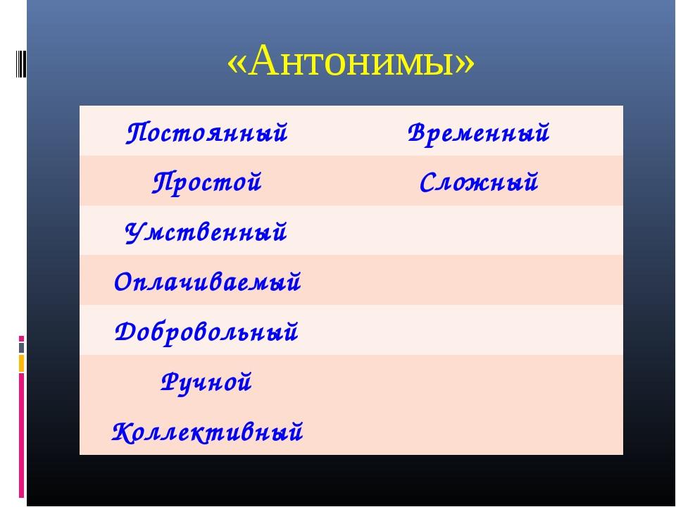«Антонимы» ПостоянныйВременный ПростойСложный Умственный Оплачиваемый Доб...