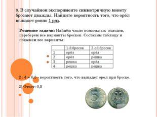 8. В случайном эксперименте симметричную монету бросают дважды. Найдите вероя
