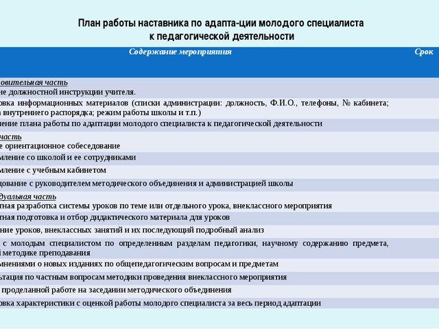 План работы наставника по адаптации молодого специалиста к педагогической де...