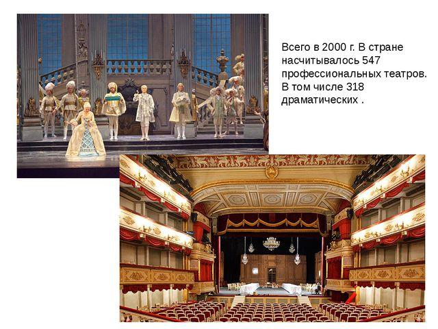Всего в 2000 г. В стране насчитывалось 547 профессиональных театров. В том чи...