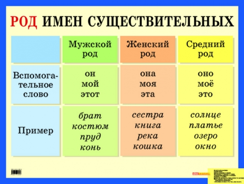 http://img3.proshkolu.ru/content/media/pic/std/3000000/2810000/2809424-0085eb56648089fc.jpg