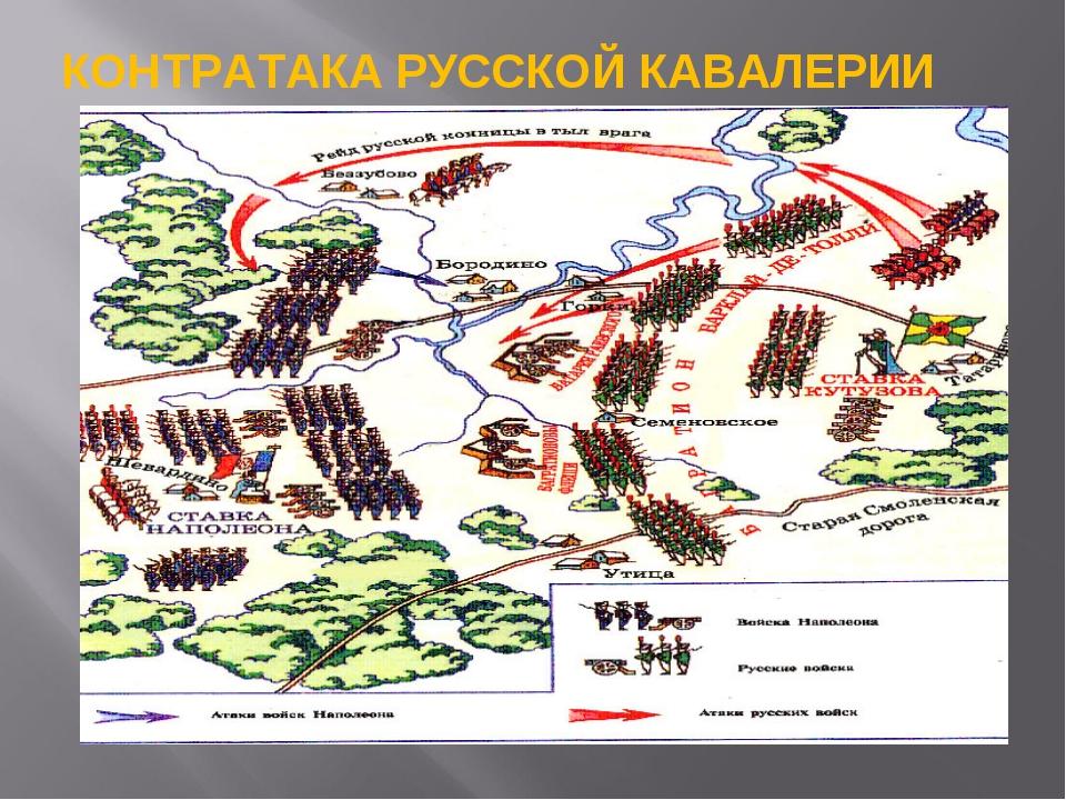 Пока французы готовили следующую атаку, у них в тылу оказалась русская конни...