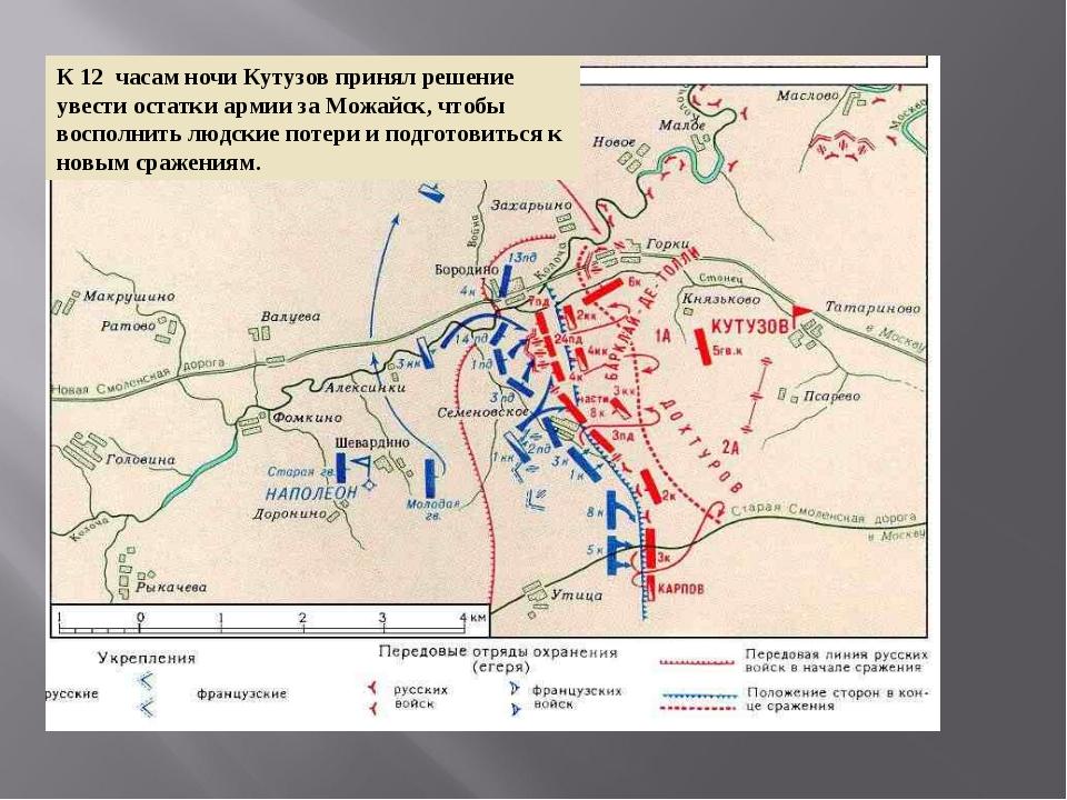 К 12 часам ночи Кутузов принял решение увести остатки армии за Можайск, чтобы...