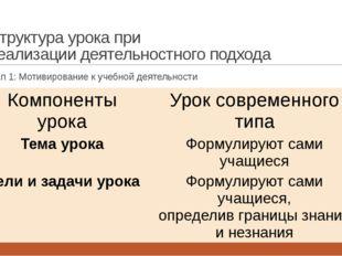 Структура урока при реализации деятельностного подхода Этап 1: Мотивирование