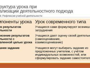 Структура урока при реализации деятельностного подхода Этап 4: Рефлексия учеб