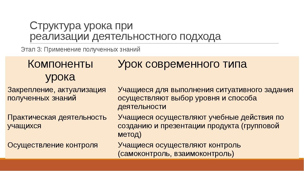 Структура урока при реализации деятельностного подхода Этап 3: Применение пол...
