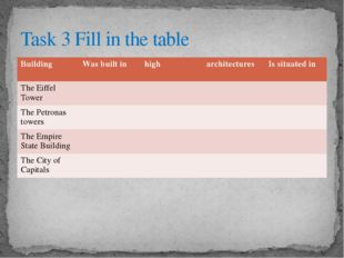 Task 3 Fill in the table Building Was built in high architectures Is situated