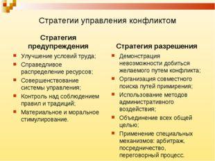 Стратегии управления конфликтом Стратегия предупреждения Улучшение условий тр