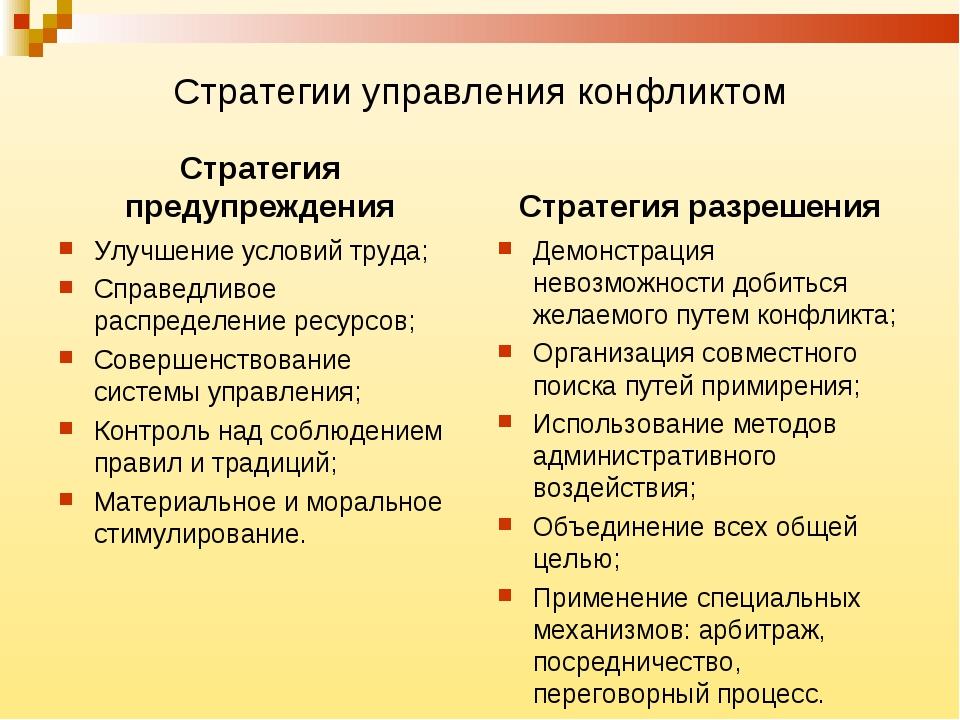 Стратегии управления конфликтом Стратегия предупреждения Улучшение условий тр...