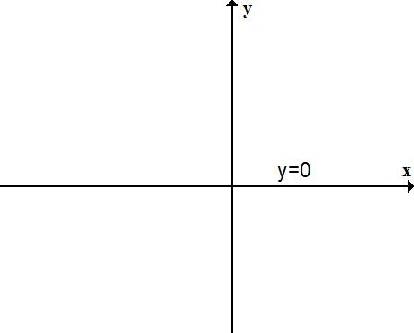 y=0.jpg