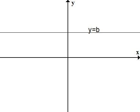 y=b.jpg