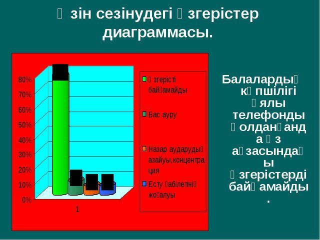 Өзін сезінудегі өзгерістер диаграммасы. Балалардың көпшілігі ұялы телефонды қ...