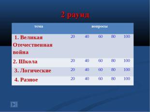 2 раунд темавопросы 1. Великая Отечественная война20406080100 2. Школа