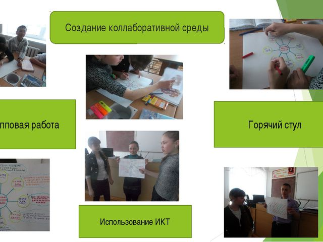 Создание коллаборативной среды Групповая работа Горячий стул Использование ИКТ