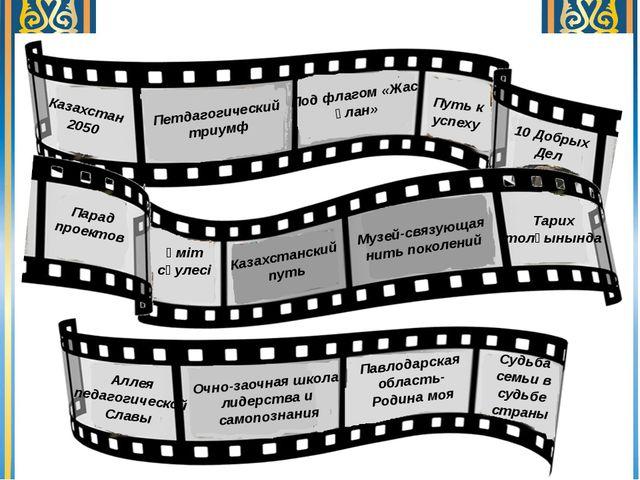 Петдагогический триумф Под флагом «Жас Ұлан» Казахстан 2050 Путь к успеху 10...