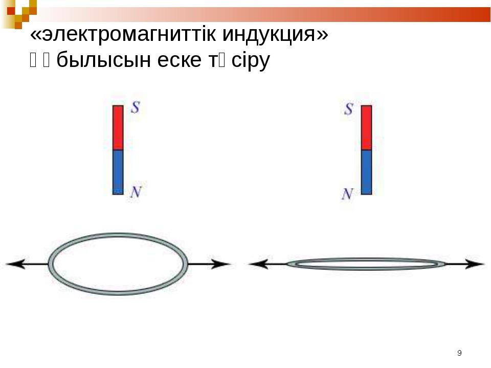 * «электромагниттік индукция» құбылысын еске түсіру