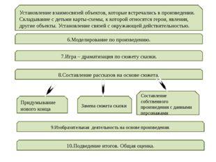 Установление взаимосвязей объектов, которые встречались в произведении. Склад