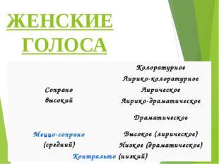 ЖЕНСКИЕ ГОЛОСА Сопрано высокий Колоратурное Лирико-колоратурное Лирическое Ли