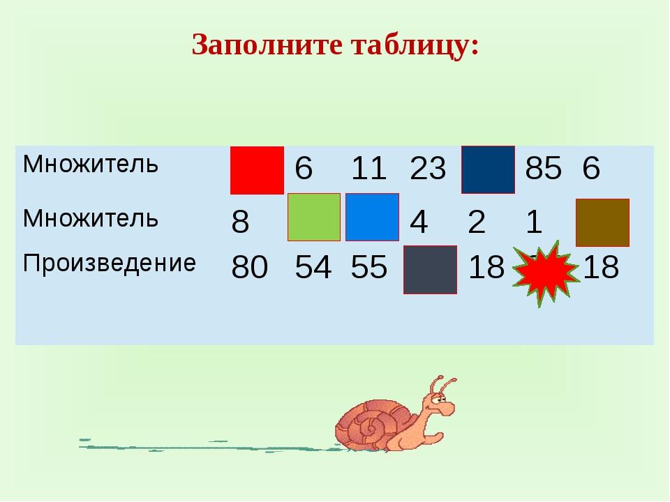 Математический диктант Оценка «5» - если правильных ответов 5 Оценка «4» - ес...