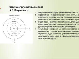 Стратометрическая концепция А.В. Петровского. Центральное звено (ядро) предме